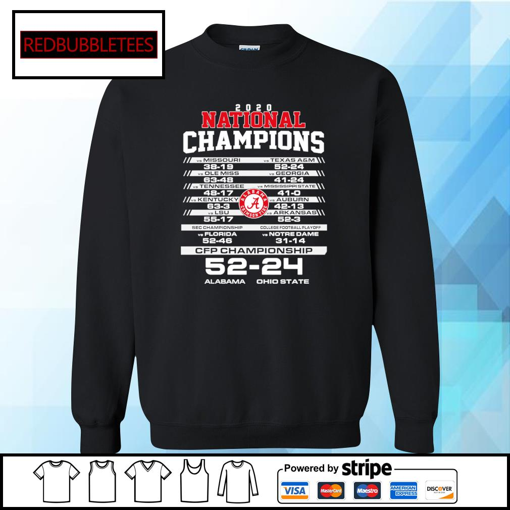 2020 National chapions CFP championship Alabama 52 24 Ohio s Sweater